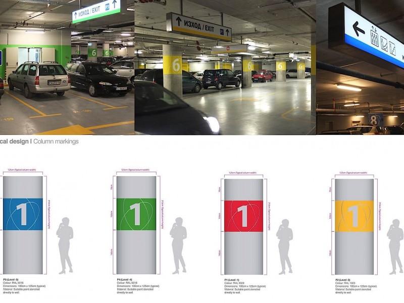 Bulgaria-Mall-car-park-signage2