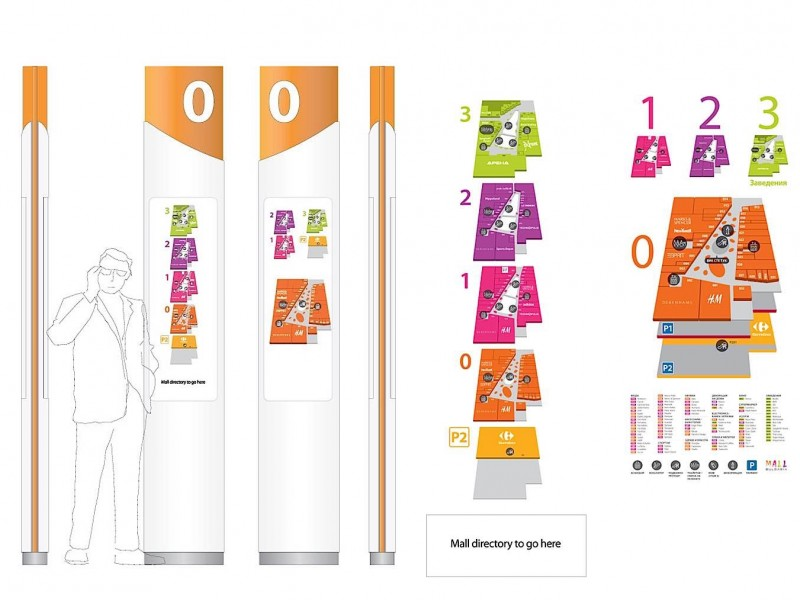 Bulgaria-Mall-signage-totem-concepts