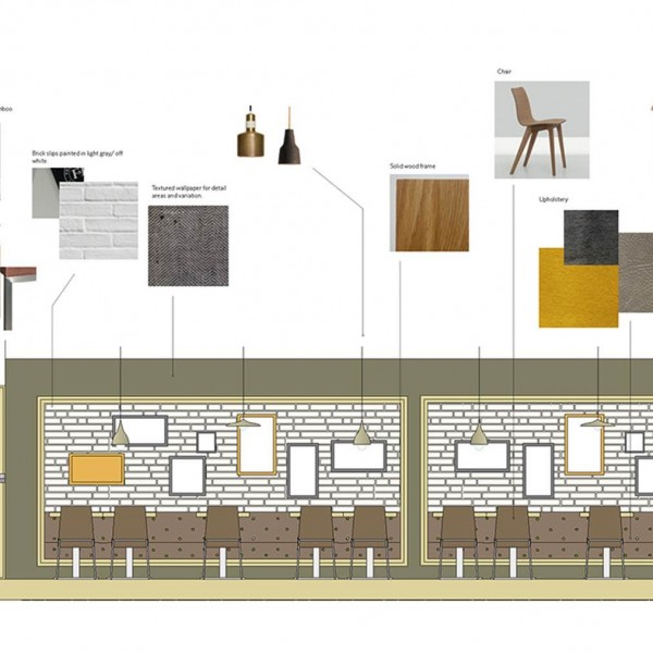 Wrattens-Cafe-elevations-and-specifications-by-Nugget-Design