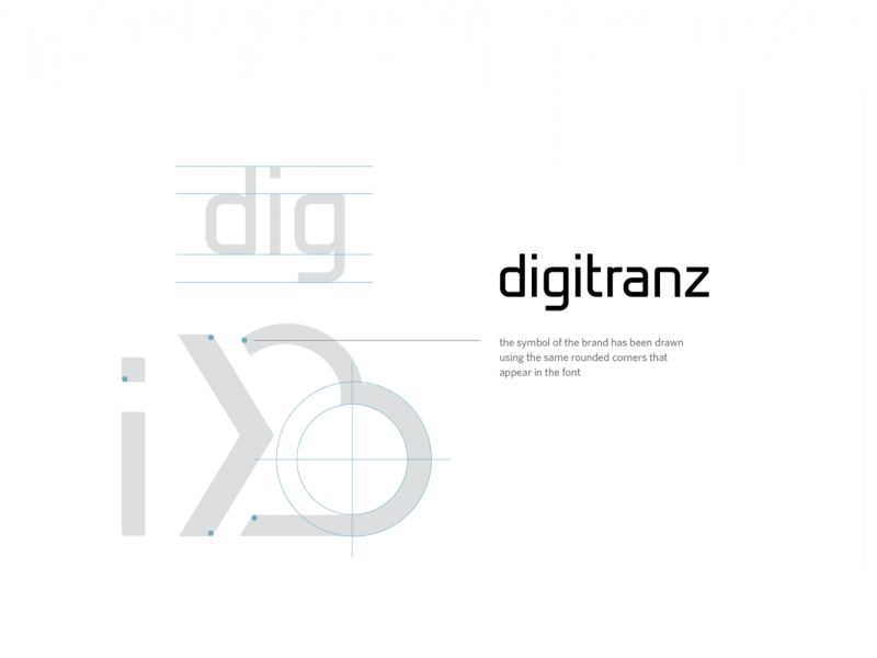 Digitranz – Brand Development