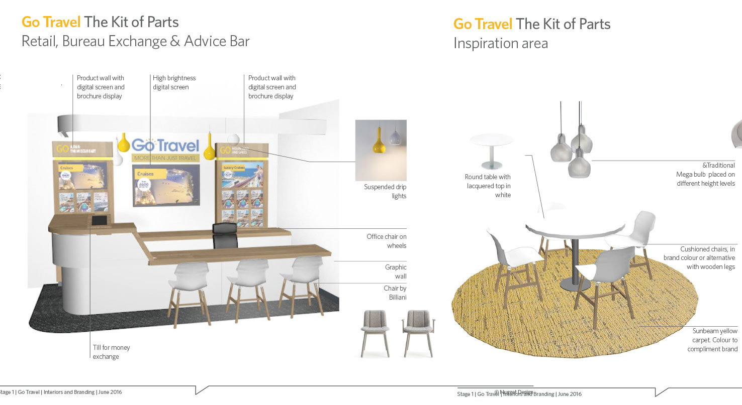 Go-Travel-by-Nugget-design_Design-Process_Concept-Design-05