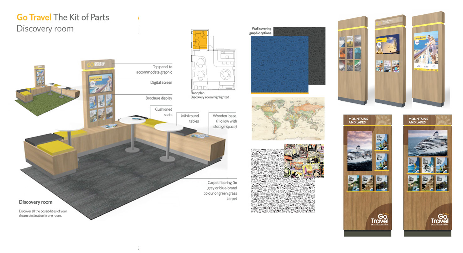Go-Travel-by-Nugget-design_Design-Process_Concept-Design-06