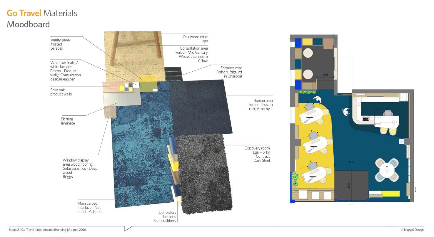 Go-Travel-by-Nugget-design_Design-Process_Design-Development-03