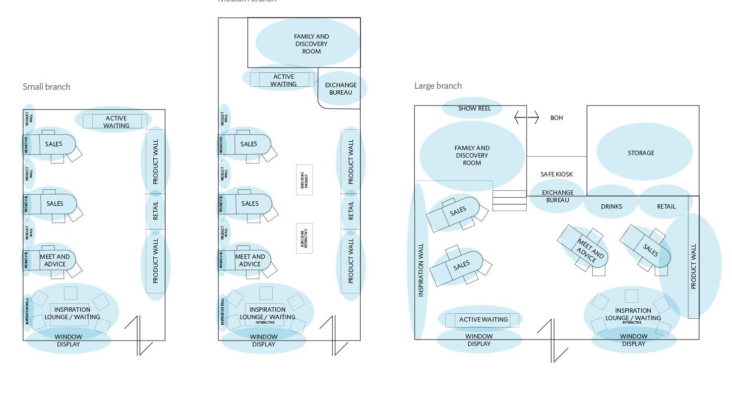Go-Travel-by-Nugget-design_Design-Process_Predesign-02