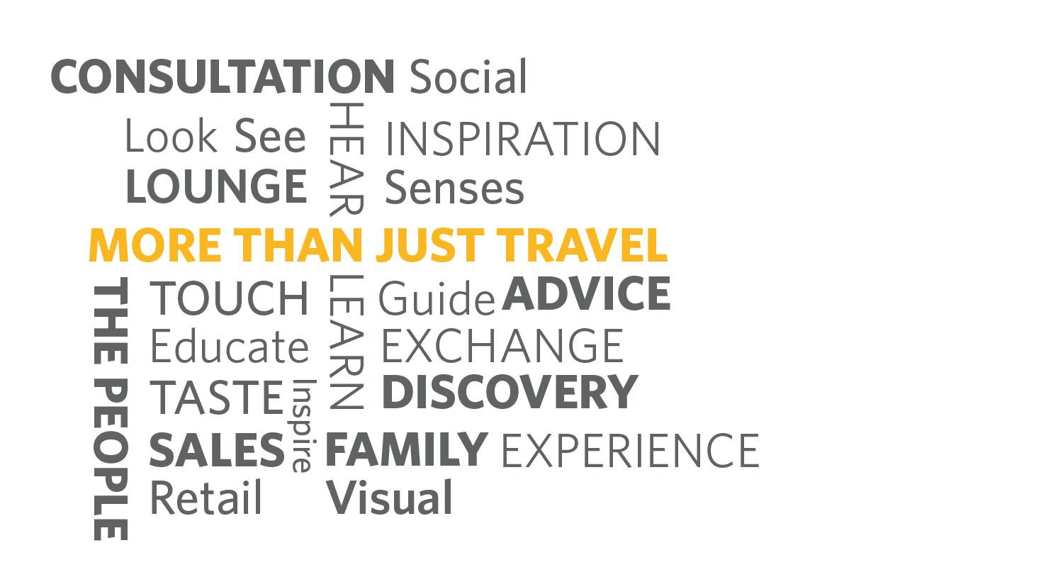 Go-Travel-by-Nugget-design_Design-Process_Predesign-07