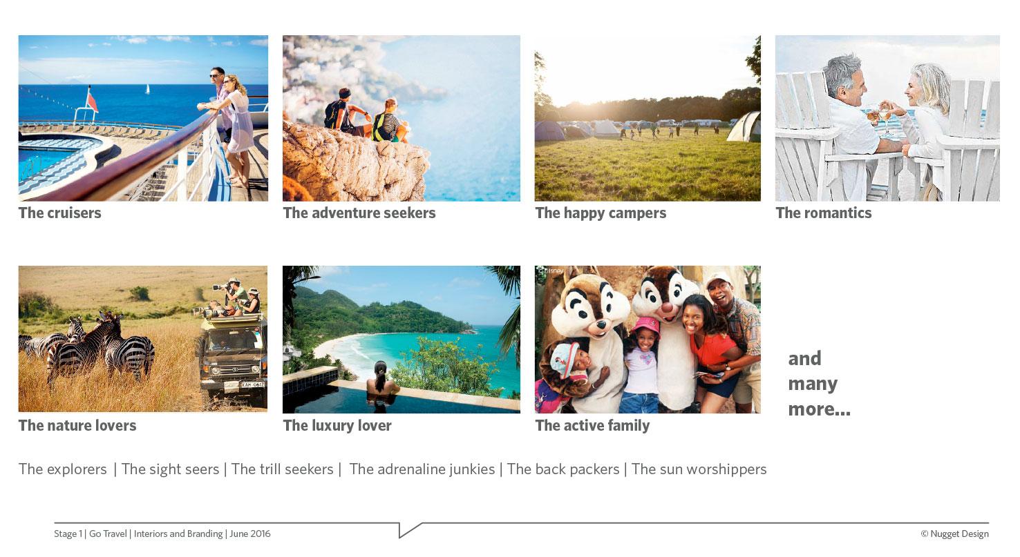Go-Travel-by-Nugget-design_Design-Process_Predesign-08