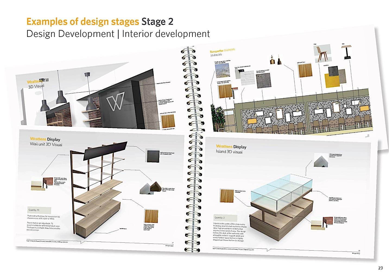 Our interior design process nugget design for Interior design study material pdf